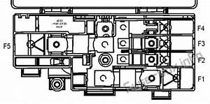 Fuse Box Diagram Ford Ecosport  2018