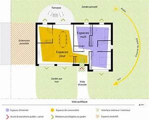plan de masse maison individuelle With photo de plan de maison 4 situation