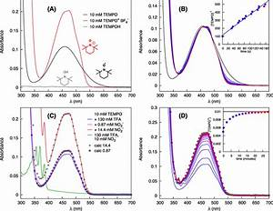 Uv U2013visible Studies Of Tempo Disproportionation And