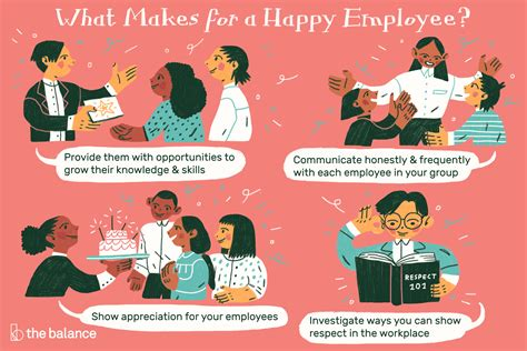 How Great Managers Motivate Their Employees at Work