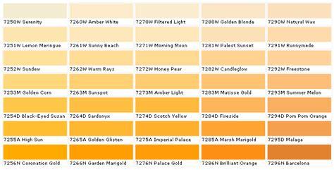 21 brilliant orange paint sles photos djenne homes