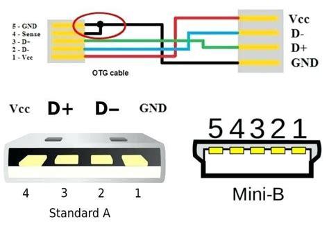 otg usb cable wiring diagram usb power wiring diagram