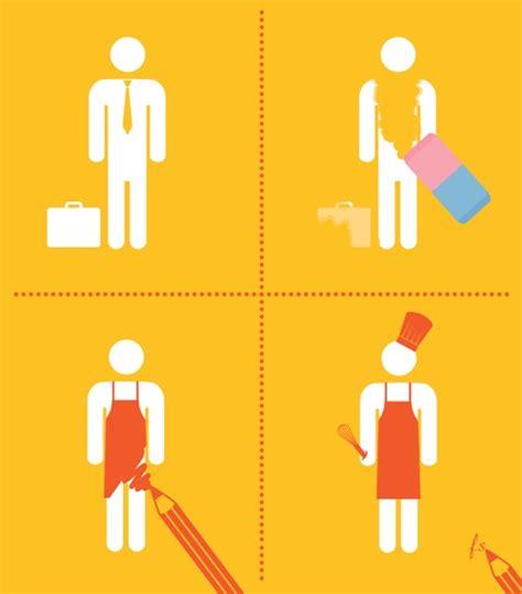 reconversion professionnelle cuisine sab 39 n 39 pepper cap cuisine pour adultes le coût