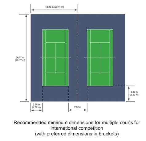 It's made of crushed small size stone, bricks shell, red brick dust or coal residue called clonker. Tennis Court Dimensions In Meters Pdf