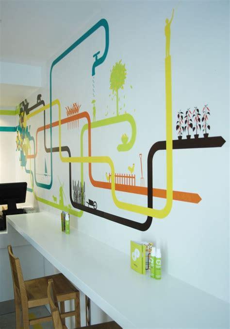 trendy restaurant design