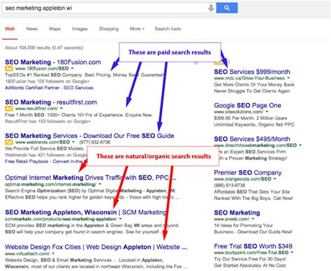 seo sem marketing seo vs sem what s the difference and which one is better