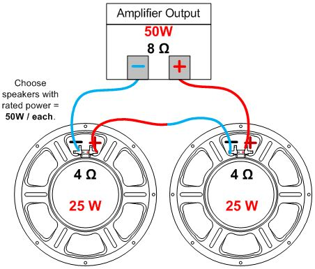 Subwoofer Series Parallel Wiring Diagram by Could I Run Two Subwoofer Home Theater Forum And