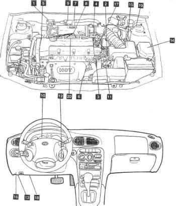 buy car manuals 1997 hyundai elantra parking system car engine manuals 1997 hyundai tiburon security system buy used custom 01 hyundai tiburon