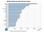 Are We the Greatest, Richest Country in the World?
