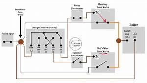 Hive Hot Water Wiring Diagram