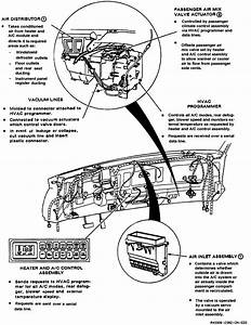 I Have A 1994 Lesabre With Automatic Climate Control When I Start The Car The Control Starts