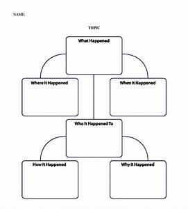 Flowchart templates for word templatezet for Word document flowchart template
