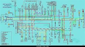 Mechanical To Digital Conversion
