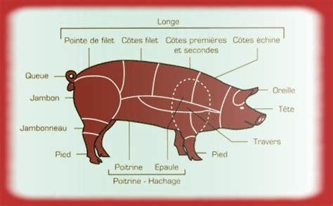 cuisiner du jarret de boeuf ferme de cazertes vente directe de viande de porc noir
