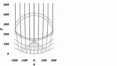 Pupil Response Effect