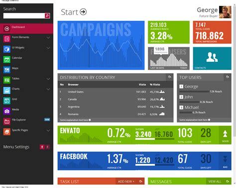 16 Mooie Voorbeelden Van Data Dashboards