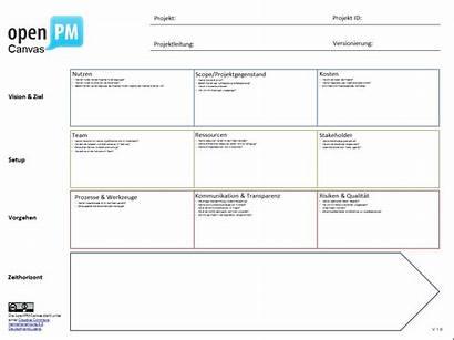 Canvas Vorlage Analyse Swot Word Blueprint A3