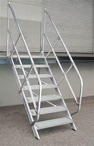 Geländer Für Treppe : handlauf gel nder f r g nzburger treppe winkel 45 zweiter handlauf siegel steigtechnik ~ Markanthonyermac.com Haus und Dekorationen