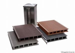 wpc sichtschutz zaun windschutz element holz kunststoff With whirlpool garten mit kunststoffbretter balkon