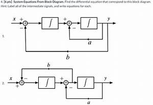 Solved  4   6 Pts  System Equations From Block Diagram  Fi