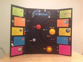 This is my Solar System Project for Science. | Projects ...