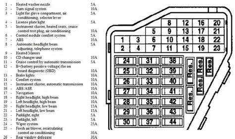 find  fuse box diagram