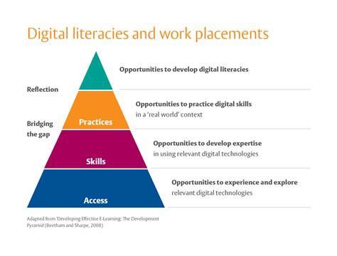 digital literacies wrpl digitally ready