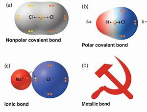 Metallic Bonding   Chemistrymemes