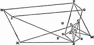 1911 Encyclop U00e6dia Britannica  Diagram