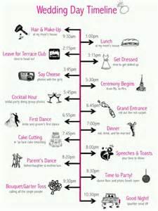 planning a wedding timeline wedding prep juliehanan