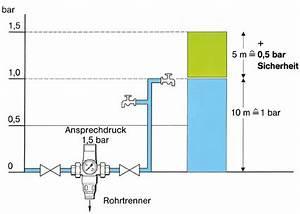 Durchfluss Rohr Berechnen Druck : mit netz und doppeltem boden fragen und antworten zu rohr ~ Themetempest.com Abrechnung
