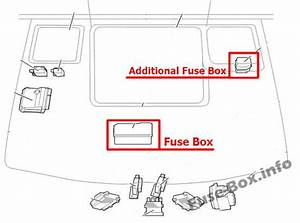 Fuse Box Diagram Toyota Hiace  H200  2014