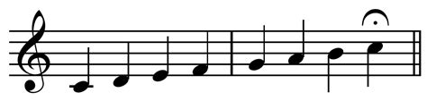 Suppose you press the d note on the 7th fret 3rd string. piano - What does the staff notation half-moon symbol on ...