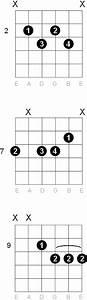 B Half Diminished Guitar Chord Diagrams