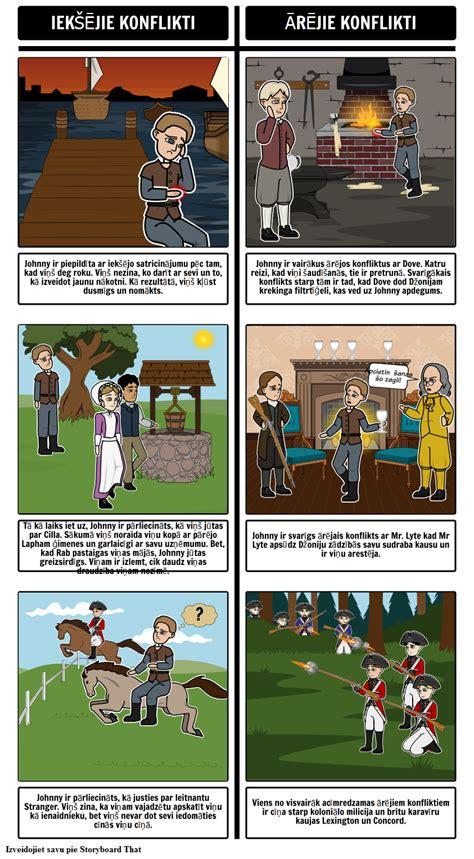 Ilustrējot Literatūras Konfliktus Džonijs Tremains, Esther ...