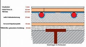 Fußbodenheizung Aufbau Maße : fu bodenaufbau im eg bei altbau mit keller auf stahldecke neuer fu bodenheizung das ~ Eleganceandgraceweddings.com Haus und Dekorationen