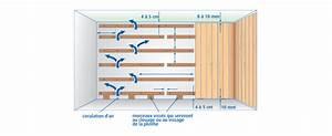 Pose Lambris Horizontal Commencer Haut : poser des lambris brico ~ Premium-room.com Idées de Décoration