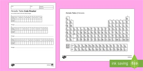 Periodic Table Code Breaker Homework Worksheet / Activity