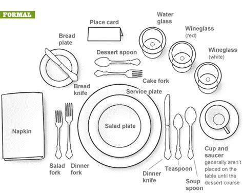 correct way to set a table proper way to set a table you are talking too much