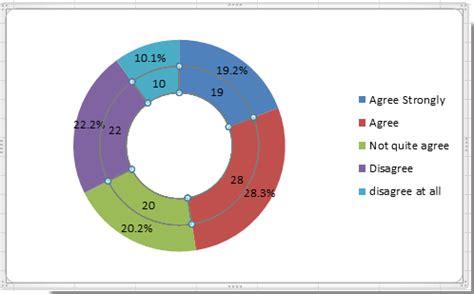 create doughnut chart  excel