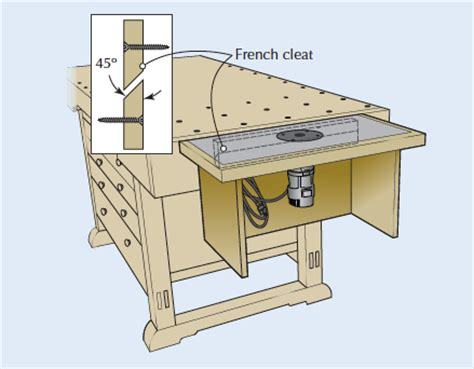 tricks   trade  table   trim router