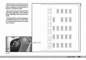 Fiat Punto Evo Bezpieczniki