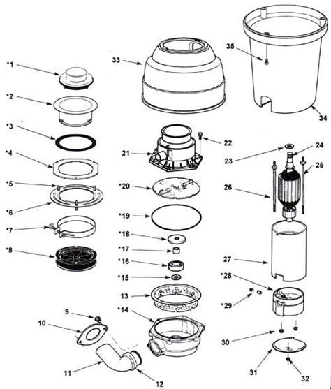 Replacement parts for Waste King 9980 garbage disposers