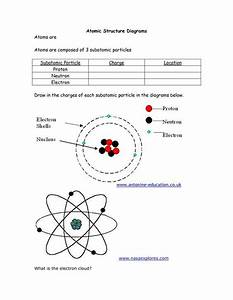 Atomic Structure Diagram Worksheet