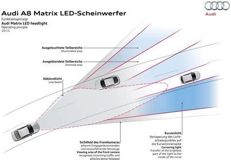 Audi's Matrix LED headlights technology   Travel Blog