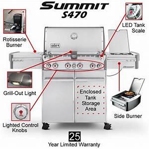Weber Summit S 470 : weber summit s 470 gas grill review bbq grills buyer ~ Frokenaadalensverden.com Haus und Dekorationen