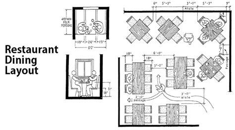 restaurant kitchen floor plans why a restaurant layout is important for your restaurant 4784