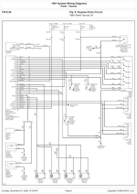 Ford Taurus System Wiring Diagram For Keyless