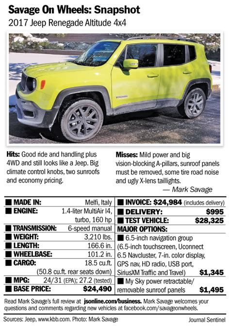 hyper green jeep savage on wheels 2017 jeep renegade altitude 4x4