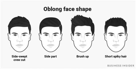 the best men s haircut for every face shape how kenya